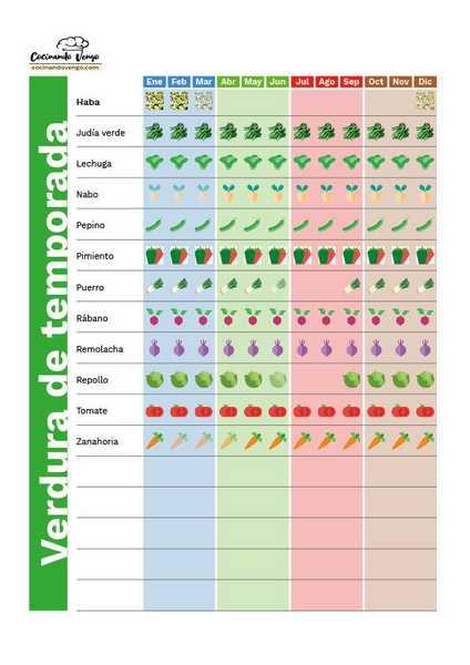 Calendario Frutas y verduras 2019 - 4 de 4